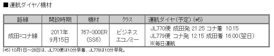 日本航空株式会社HP