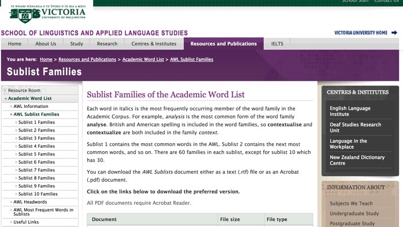 AWL(Academic Word List)