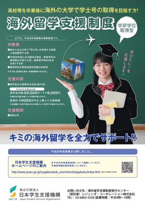 日本学生支援機構の海外留学奨学金(平成30年度)