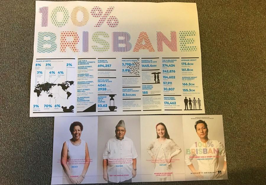 """100%Brisbane""""のパンフレット"""