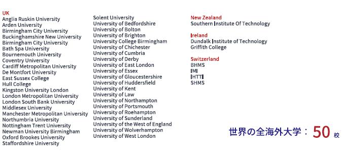 編入可能な大学リスト