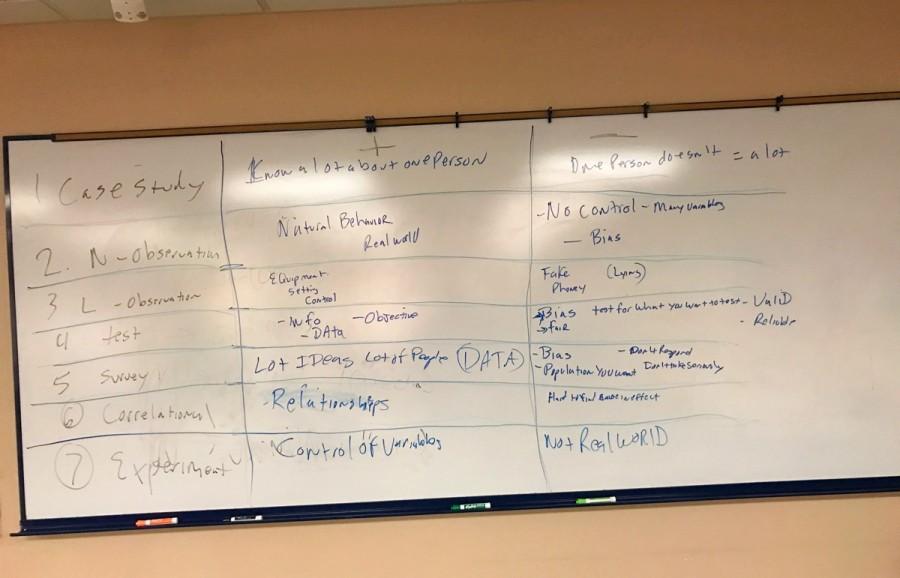 アメリカ留学中の授業の様子